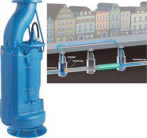 Tsurumi Submersible Pumps - Dewatering Pumps - Distributors Australia